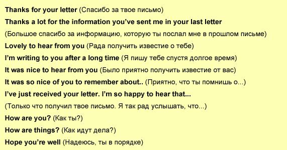 Письмо другу - Открывающие-предложения