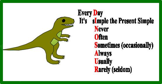 Акроним DINOSAUR помогает запомнить наречия для презент симпл