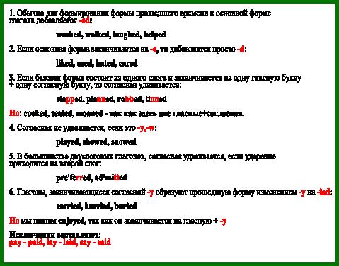 Паст симпл - спеллинг