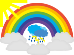 Английские идиомы о погоде - миниатюра к статье