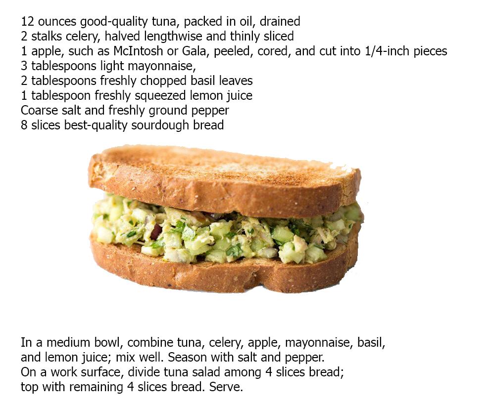 Рецепт сэндвича на английском - сэндвич с тунцом