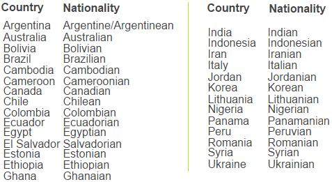 Where are you from - национальности, заканчивающиеся на ian, ean