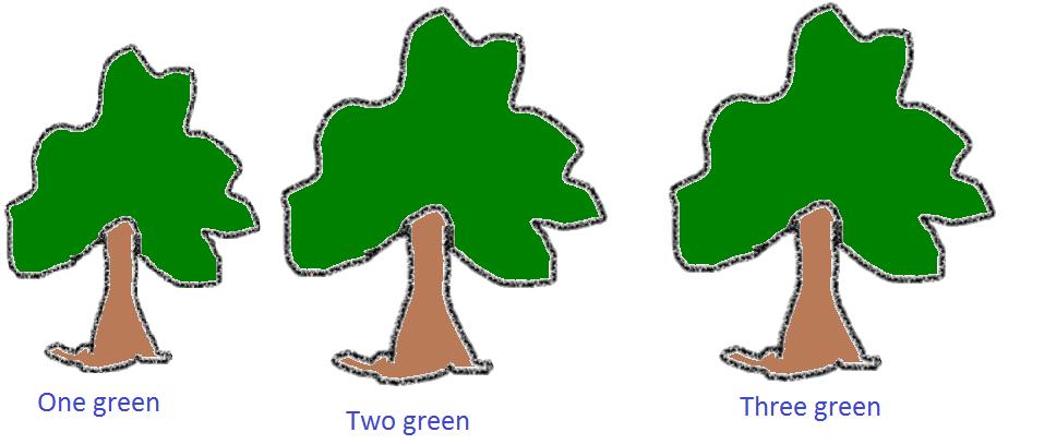 Думать по-английски, считая деревья