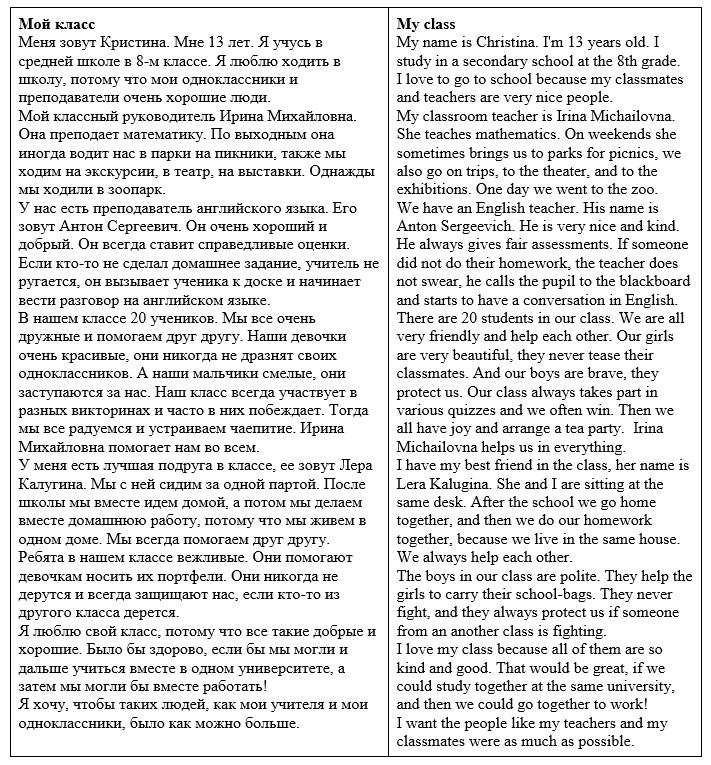 Сочинение Кристины про класс на английском