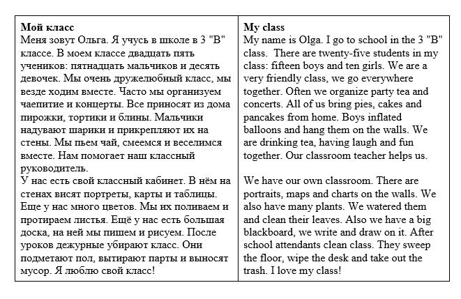 Рассказ Ольги про класс на английском