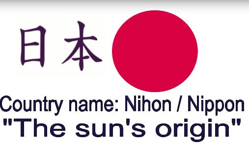 Япония иероглифы названия
