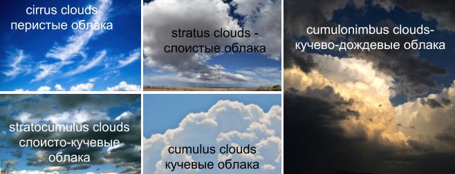 Облака -текст на английском (основные виды облаков)