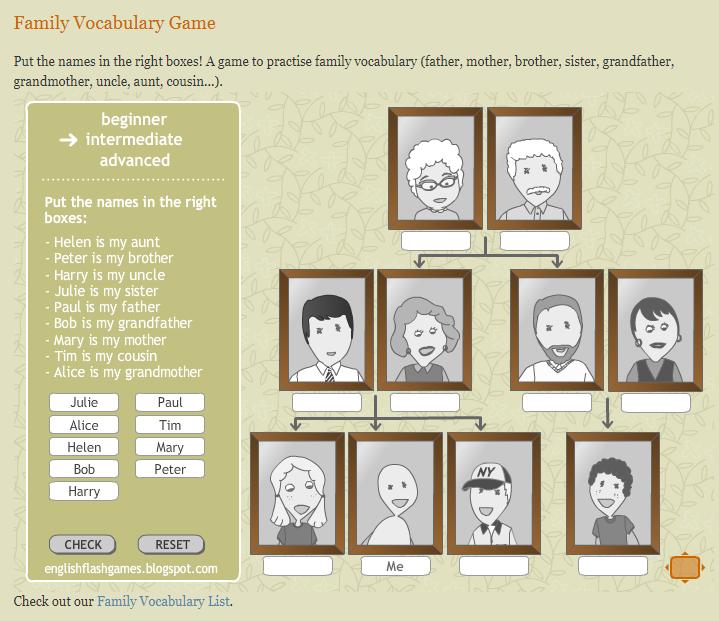 Игры для изучения английского - игра на название членов семьи